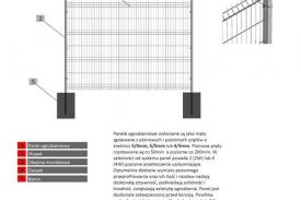 o-panelowe_ogrodzenie_panelowe